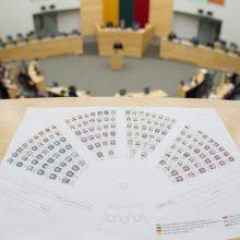 Pretenduojantiems į laisvas vietas Seime baigiasi terminas pateikti parašus