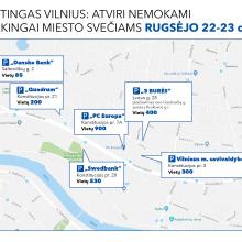Svarbu: kaip sklandžiai atvykti į susitikimą su popiežiumi Vilniuje?