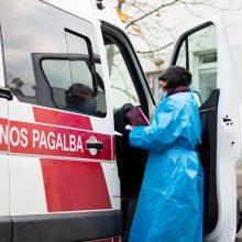 Situacija rimta: Panevėžys pagal sergamumą koronavirusu – antras šalyje