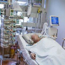 Ligoninėse gydomi 1776 COVID-19 pacientai, 126 iš jų – reanimacijoje