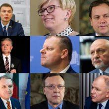 Kandidatai į prezidentus įvardijo didžiausias grėsmes nacionaliniam saugumui
