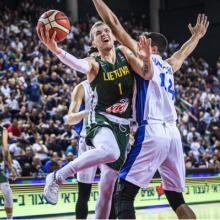 Lietuvos 20-mečiai krepšininkai neatsilaikė prieš Izraelį