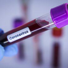 Koronavirusas nustatytas dviem Klaipėdos policijos pareigūnams