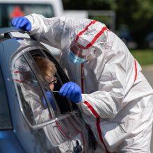 PSO: pandemijos padariniai išliks dešimtmečius