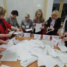 Oficialu: opozicijos kandidatai į Baltarusijos parlamentą nepateko