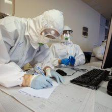 Ligoninėse gydoma per 2 tūkst. COVID-19 pacientų, 147 – reanimacijoje