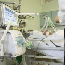 Ligoninėse šiuo metu gydoma 915 COVID-19 pacientų, iš jų 88 – reanimacijoje