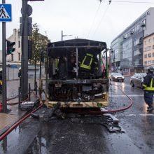 """Paaiškėjo, kodėl užsidegė troleibusas: senąsias """"Škodas"""" žada tikrinti akyliau"""
