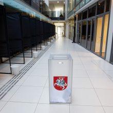 Policija pradėjo du tyrimus dėl rinkimų pažeidimų