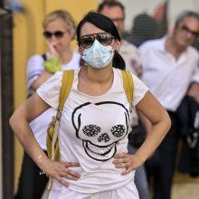 Italijoje bendras koronaviruso aukų skaičius padidėjo iki 34 818