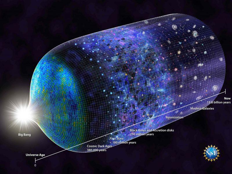 Astronomai aptiko pirmųjų žvaigždžių formavimosi pėdsakų